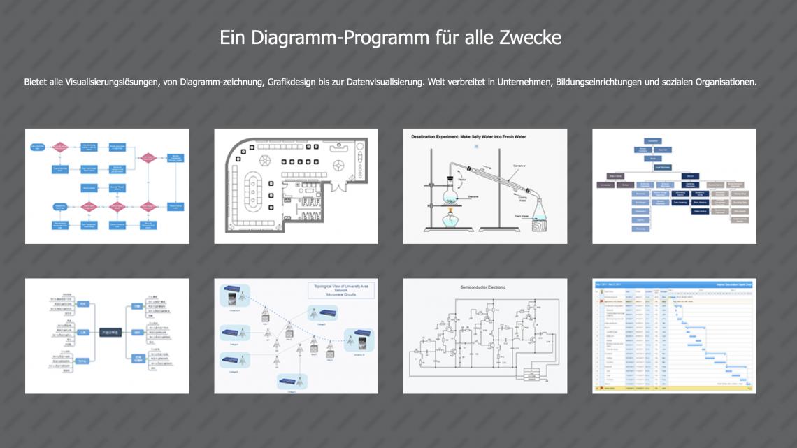 Edrawsoft Edraw Max –  Ein Diagramm Design Tool für jeden Zweck